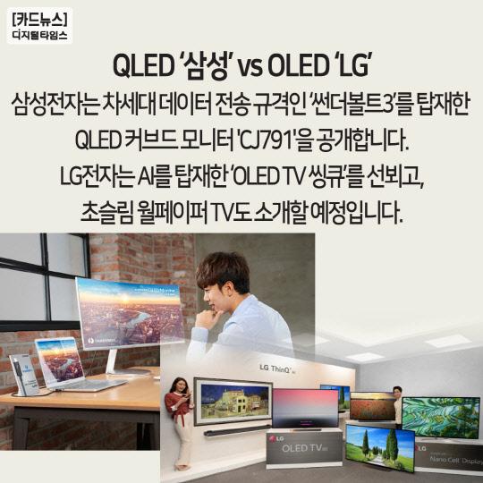[카드뉴스] `첨단기술 각축장`CES 관전포인트 5